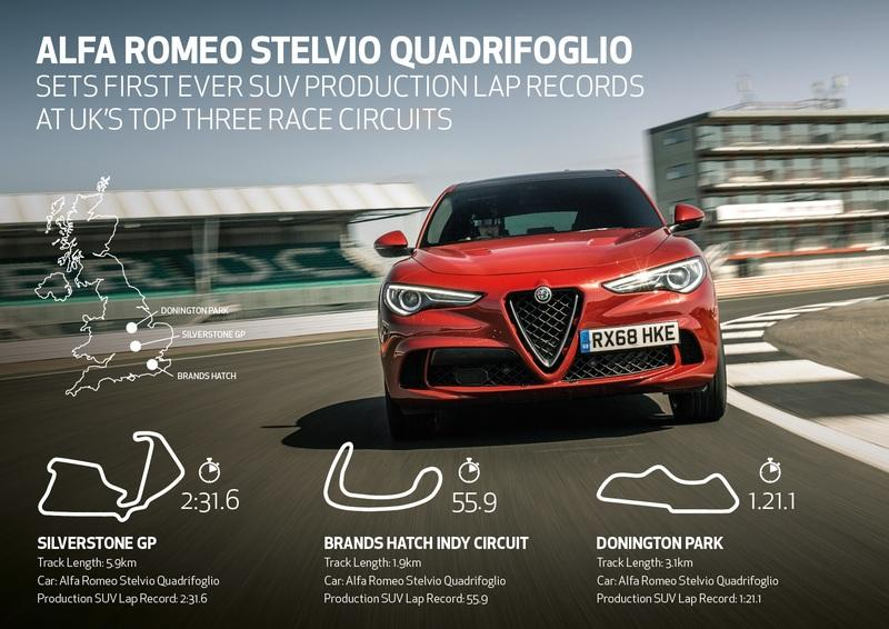 Alfa Romeo Stelvio Flexes its Way to More Lap Records