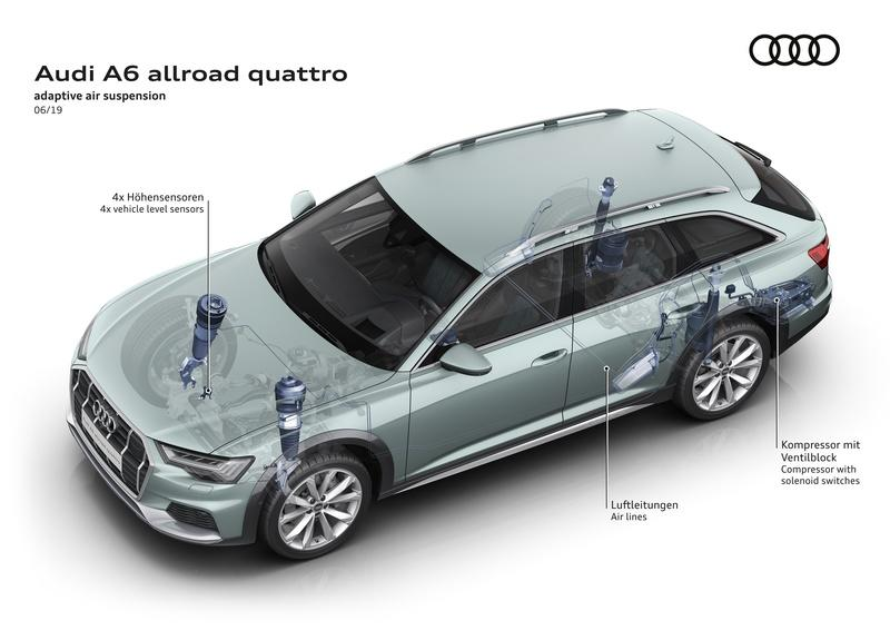 The new Audi A6 allroad quattro was revealed just in time for its 20th anniversary