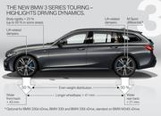 2020 BMW 3-Series Touring arrives as more practical alternative to the sedan - image 844636