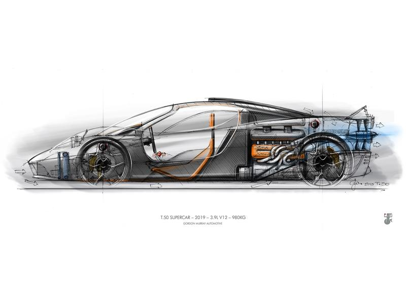 Gordon Murray Plans To Race His New Supercar In The 24 Hours of Le Mans - image 843354