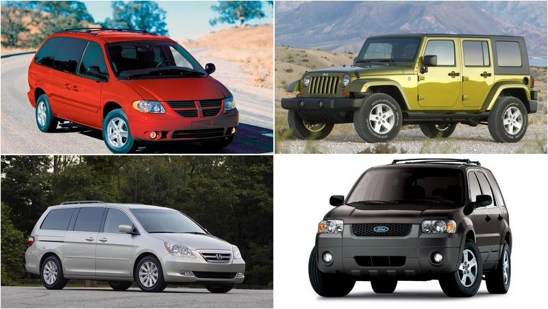 What Type of Used Car Has the Cheapest Auto Insurance Rates?