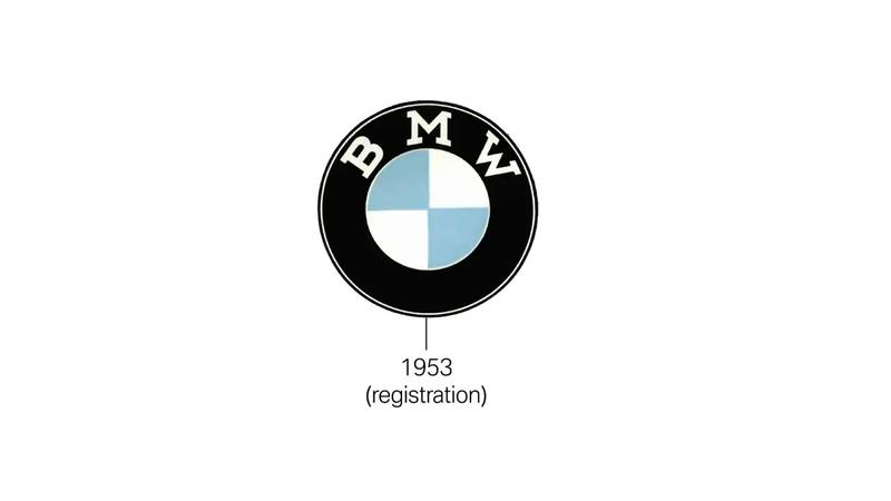 The Evolution of BMW's Logo