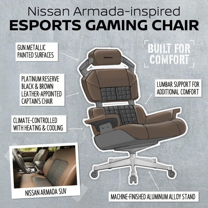 Fancy a Gaming Chair That's Inspired by the GT-R? Nissan Has One, Sort of