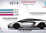 Video: How the Lamborghini Aventador Has Evolved Over the Years - image 861732