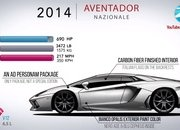 Video: How the Lamborghini Aventador Has Evolved Over the Years - image 861731