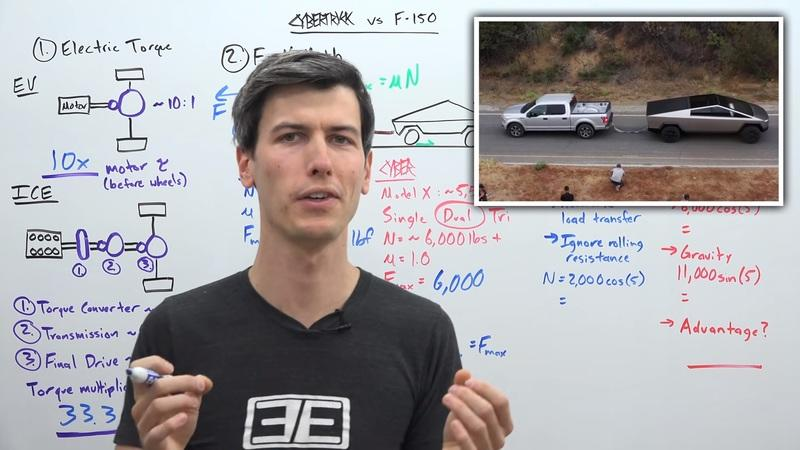 Engineering Explained Exposes Why the Tesla Cybertruck vs. Ford F-150 Tug of War Was a Scam - image 874224
