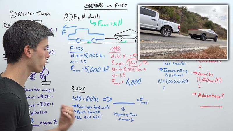 Engineering Explained Exposes Why the Tesla Cybertruck vs. Ford F-150 Tug of War Was a Scam
