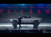If You Pre-Ordered the Tesla Cybertruck in Europe, You Might Want to Cancel It - image 873114