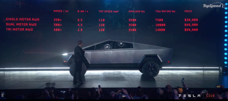 Tesla Shocks and Awes with Cybertruck Pricing Details