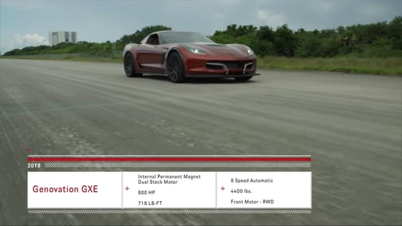 Watch the Genovation GXE Electric Corvette Hit a New Top Speed - image 870613