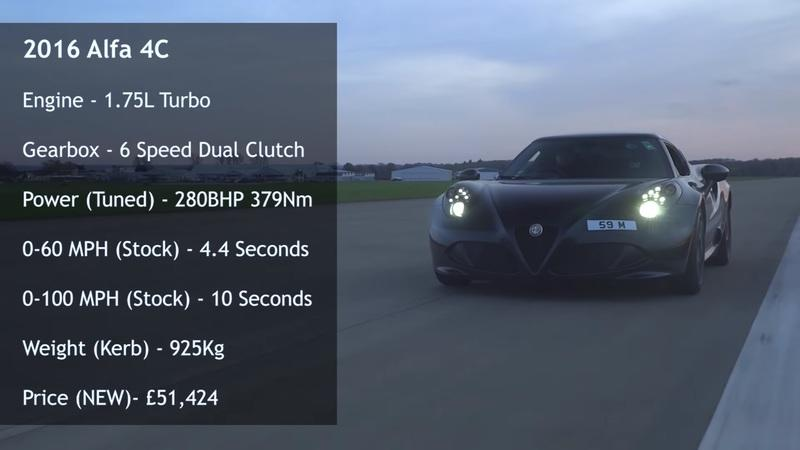 Watch the Alfa Romeo 4C Take a Beating from a Ferrari Pista and McLaren 600LT