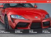 Can the Toyota Supra Beat the BMW M2 Competition On the Track? - image 882609