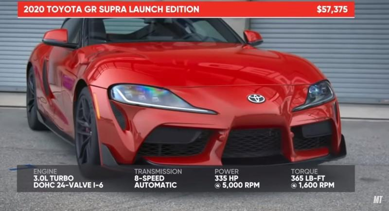 Can the Toyota Supra Beat the BMW M2 Competition On the Track?