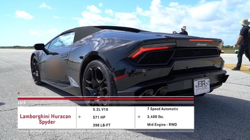 Video: The Lamborghini Hurcan Spyder Sounds like a Fighter Jet When it Passes by at Top Speed
