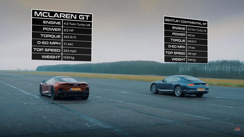 Can the Bentley Continental GT V8 beat the McLaren GT in the quarter mile? - image 884124
