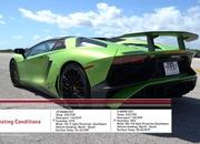 How Fast Can a Lamborghini Go in a Half Mile? - image 887600