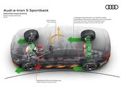 Audi's New E-Tron S Can Drift, But What's the Point? - image 890579