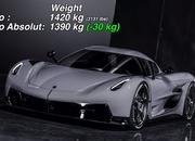 Math Shows Us How Fast the Koenigsegg Jesko Absolut Could Be - image 891953