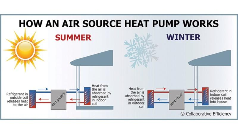 Here's How the Tesla Model Y's Heat Pump Solves Range Issues In Colder Weather - image 893482