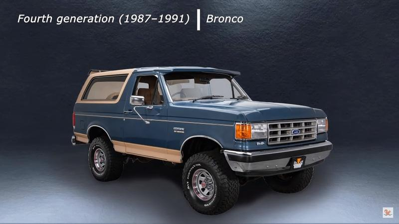 Here's a Cool Video That Shows You Every Generation of the Ford Bronco