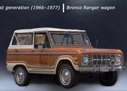 Here's a Cool Video That Shows You Every Generation of the Ford Bronco - image 897456