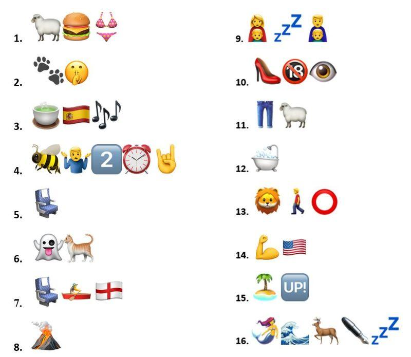 I Bet You Can't Score 100-Percent on This Car Emoji Quiz