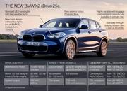 The 2021 BMW X2 Goes Hybrid With 35 Miles of EV Range, But There Is a Trade-Off - image 908810