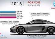 Here's the Evolution of the Porsche Boxster and How It Saved Porsche In the Early 1990s - image 914578