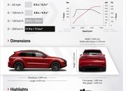 Porsche Just Gave the Cayenne GTS and GTS Coupe Turbo V-8 Power - image 912140