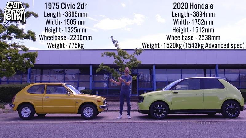 Here's How the Retro-Styled Honda E Holds Up Against the Classic Civic