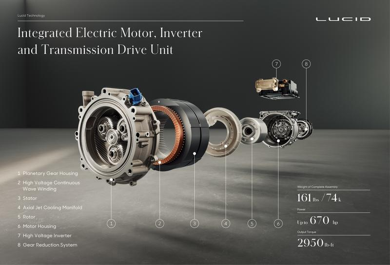 "Lucid's Drivetrain Technology Makes The Air ""The Flash"" Of The EV World Drivetrain - image 933889"