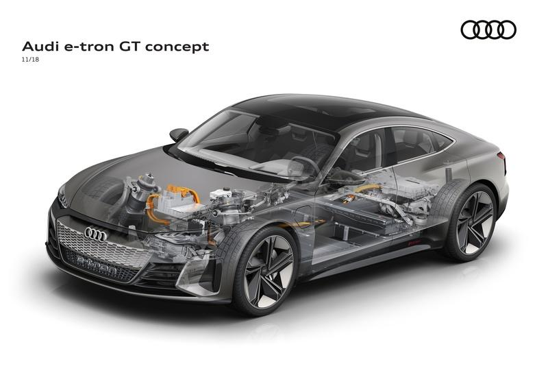Audi Is Dead Serious About Catching Up With Tesla - image 938768