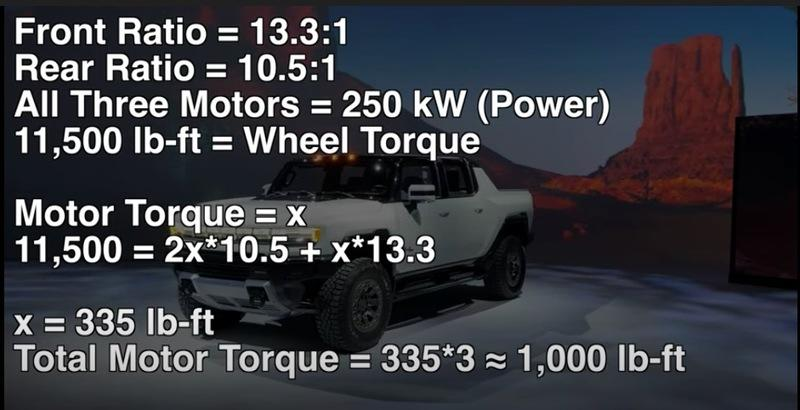 Engineering Explained Cracks Through GM's Sketchy Hummer EV Torque Figure - image 943651