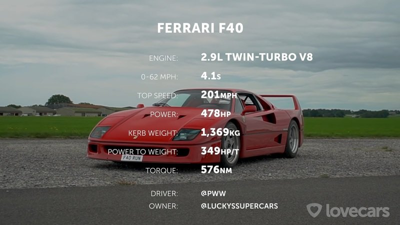 A Ferrari F40 and a McLaren P1? You HAVE To See This Drag Race - image 946490
