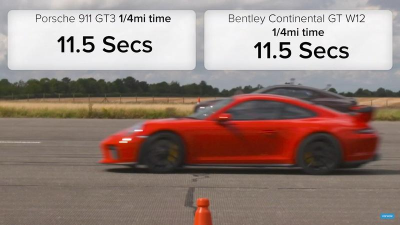 When a Bentley Continental GT and Porsche 911 GT3 Meet at the Dragstrip, Things Get Crazy