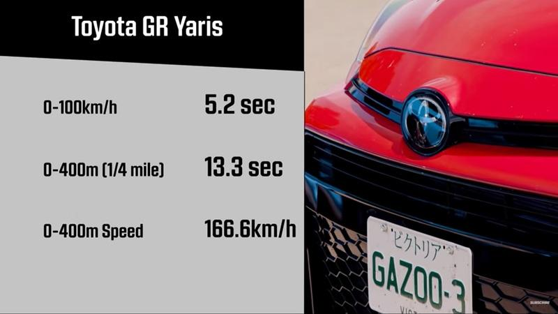 Does The Toyota Yaris GR Even Stand A Chance Against The Honda Civic Type R On The Strip? - image 961404