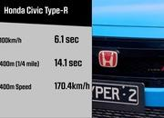 Does The Toyota Yaris GR Even Stand A Chance Against The Honda Civic Type R On The Strip? - image 961406
