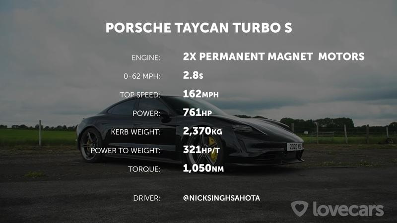This Race Between a Lamborghini Aventador SV and a Porsche Taycan Turbo S Might Upset You - image 957395