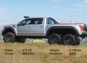 You Must Drive the Hennessey Velociraptor 6x6 in Forza Horizon 4 - image 958883