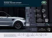 Land Rover Range Rover Sport - image 973731