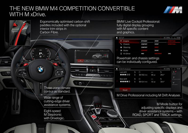 2022 BMW M4 Competition Convertible M xDrive Interior - image 991099