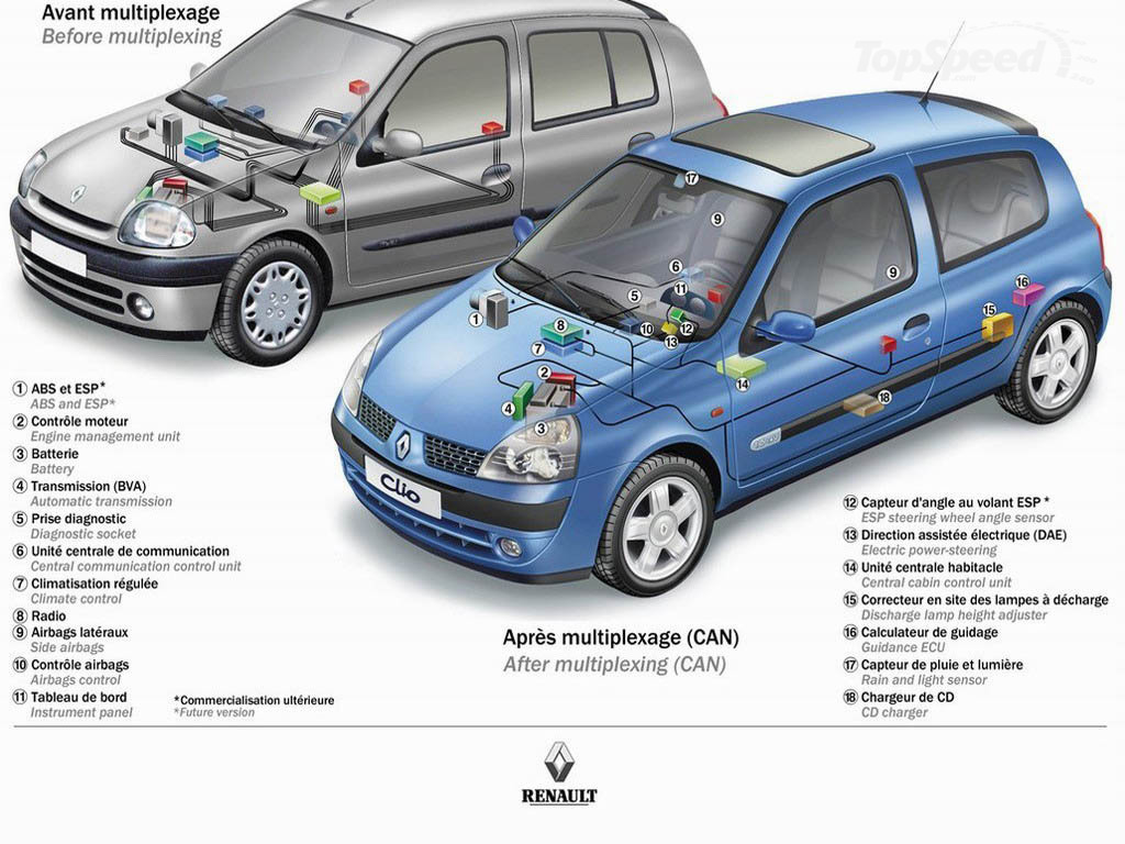 1998 2001 renault clio ii picture 12801 car review top speed. Black Bedroom Furniture Sets. Home Design Ideas