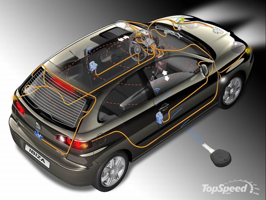 2002 seat ibiza picture 14433 car review top speed. Black Bedroom Furniture Sets. Home Design Ideas