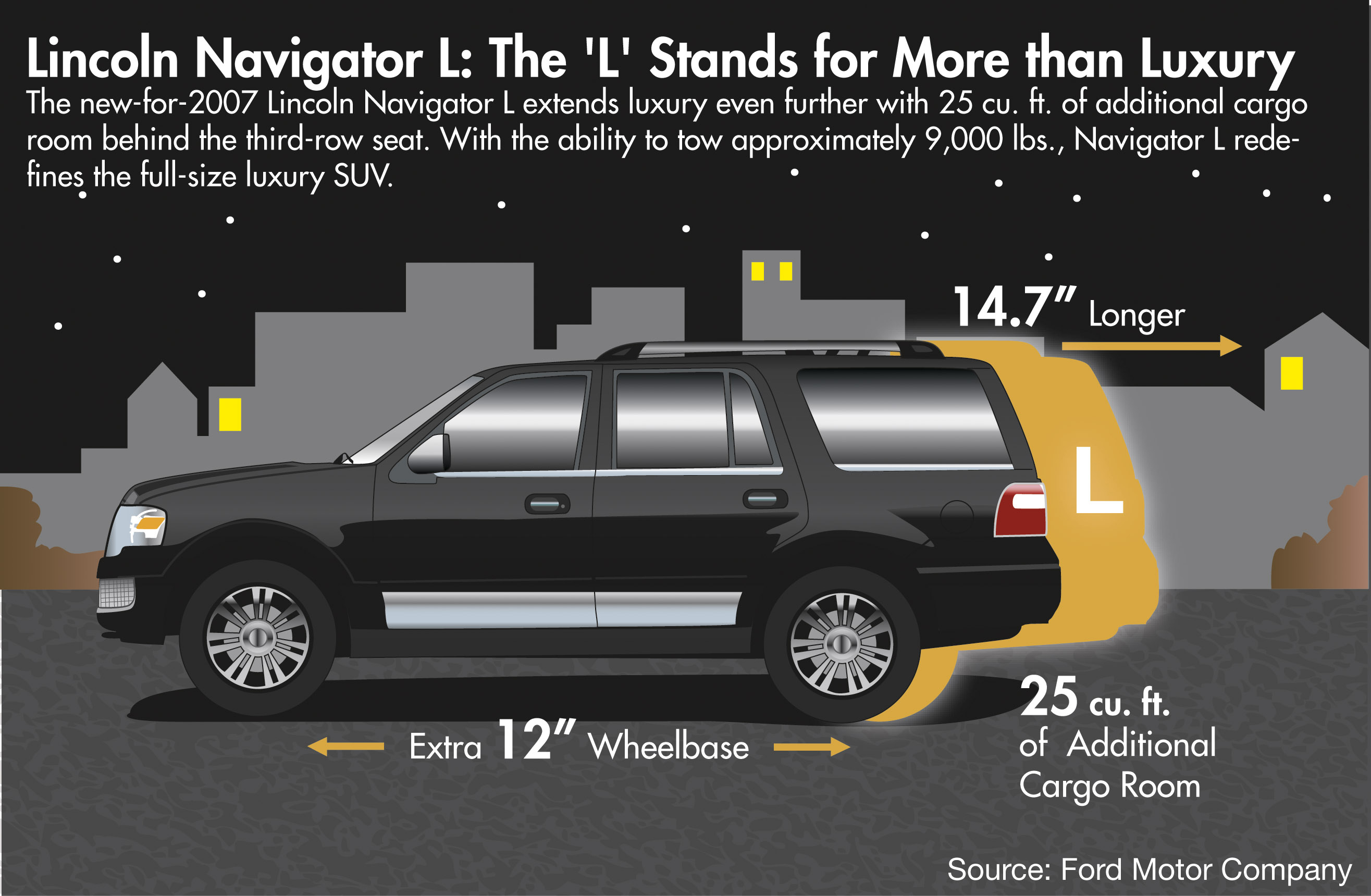 center us lna suvs lincoln media products navigator content crossovers lincolnmedia hr en