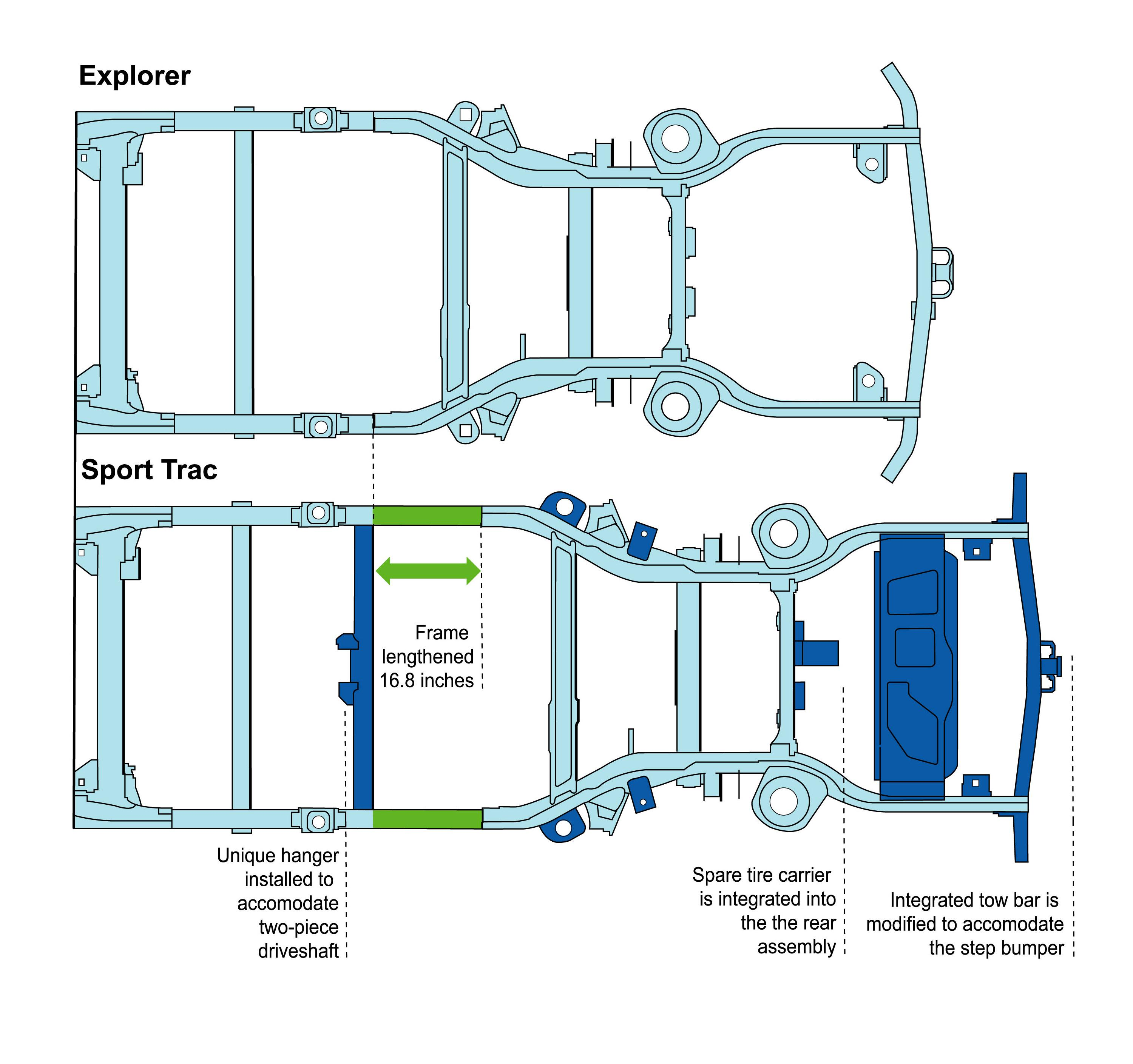 2007 Ford Explorer Sport Trac Top Speed Belt Wiring Diagram Besides Honda Ridgeline Towing Boat As Well