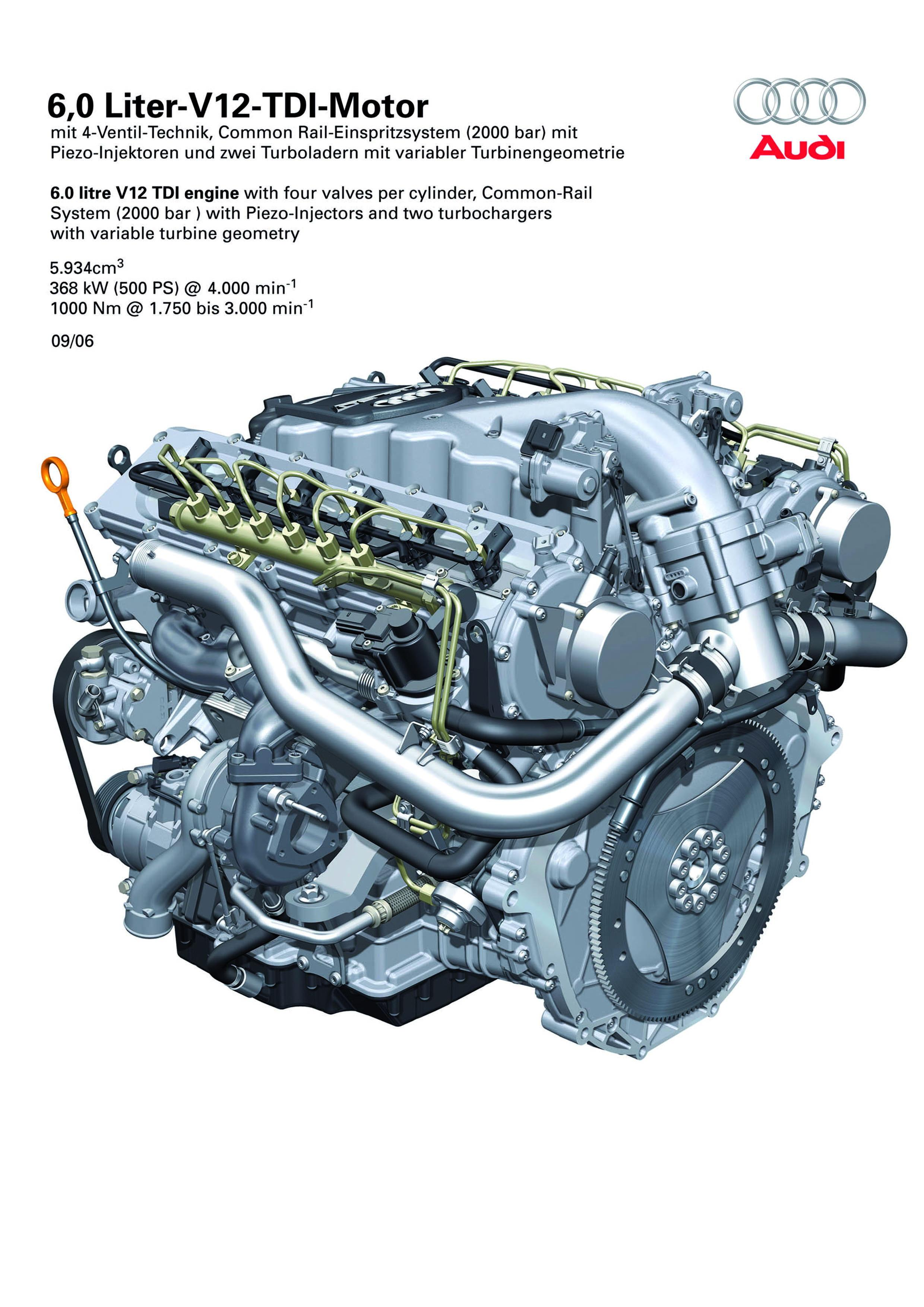 dial that volkswagen in engines using measure a tool showthread audi mark the cam correlation intake caliper crank and exhaust check chain or digital distance drive between will millimeters