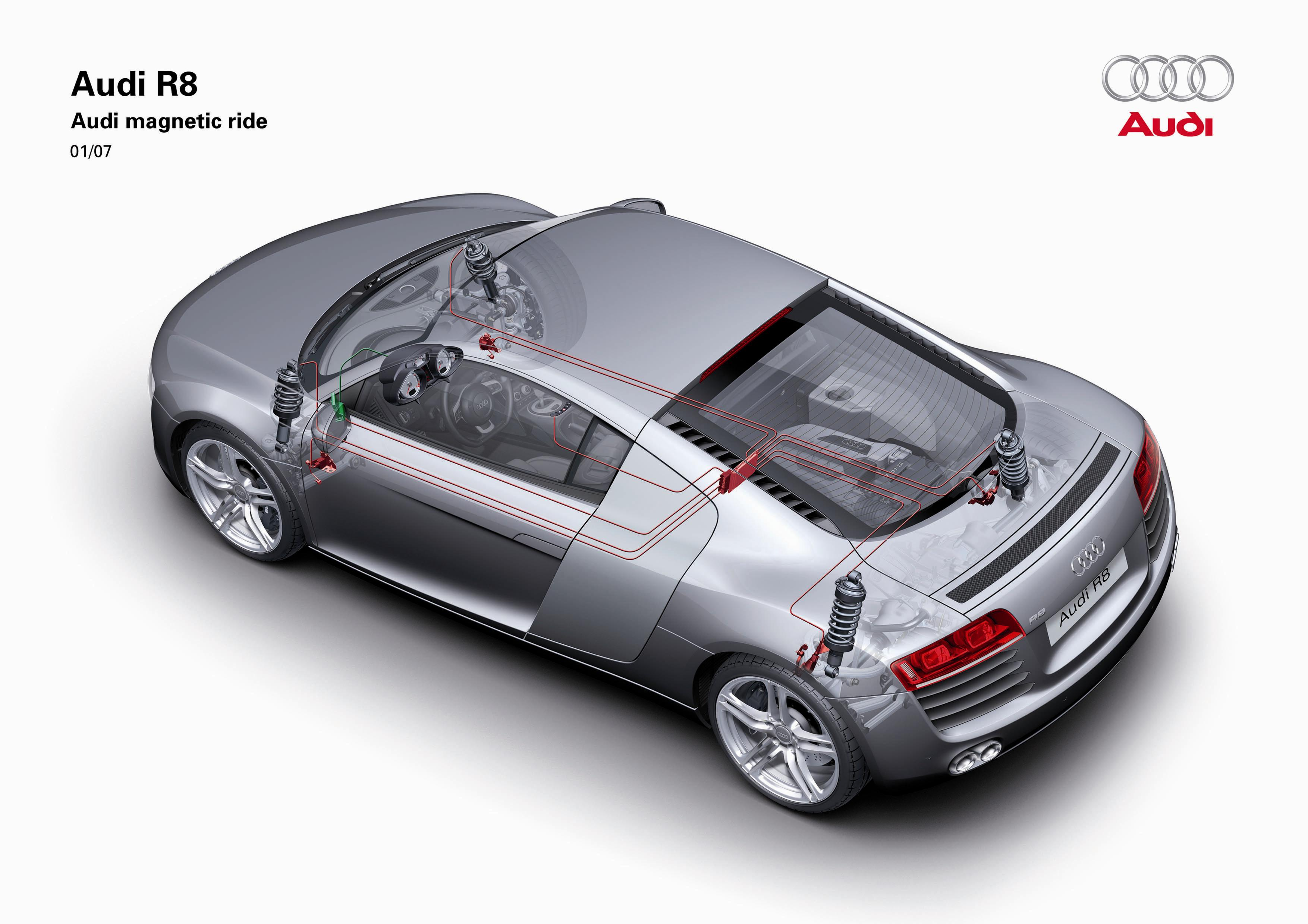 2008 Audi R8 | Top Speed. »