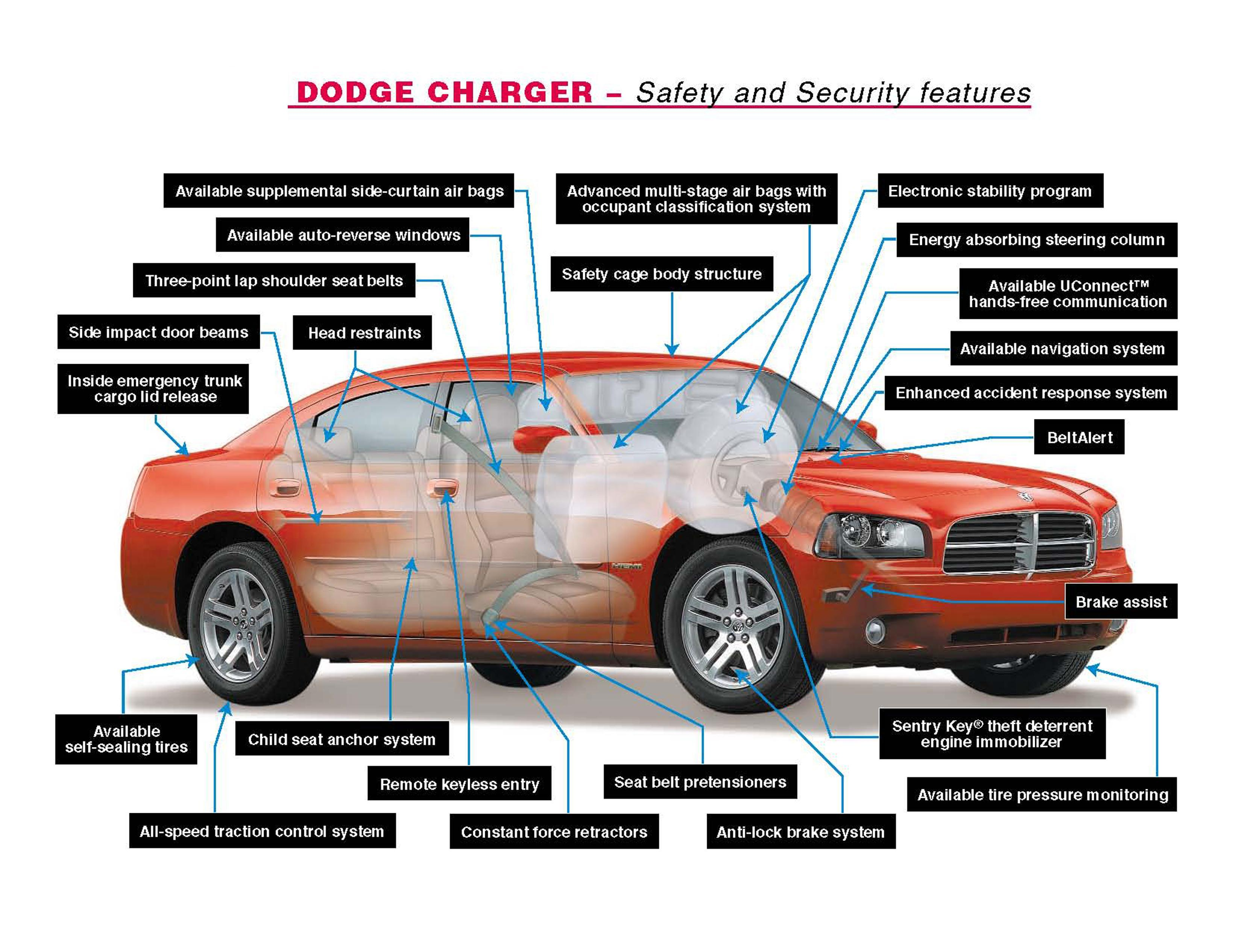 2007 Dodge Charger   Top Speed