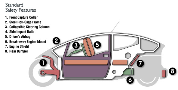 venture one car diagram diy wiring diagrams u2022 rh dancesalsa co