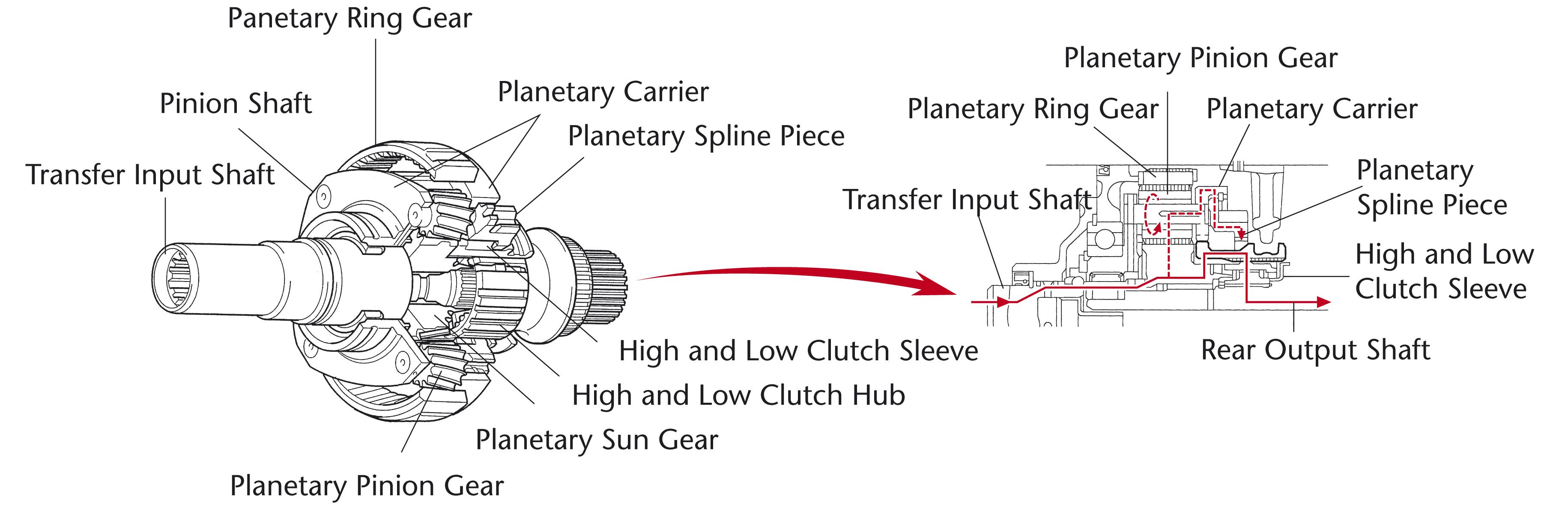 2007 Toyota Hilux Top Speed Engine Displacement Diagram
